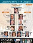 2015 Congressional Leadership