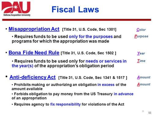 Fiscal Laws