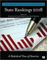 State Rankings